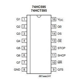 Registre à décalage 8 bits (74HC595) x2